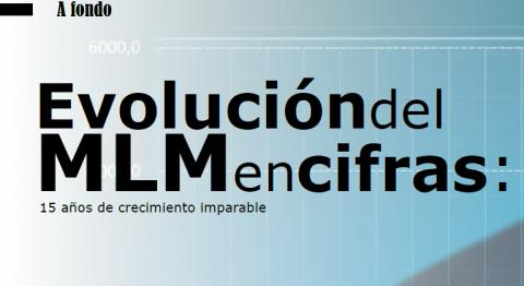 Evolución Del MLM En Cifras